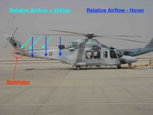 Airframe causal areas of Nper Rev due pulsed Airflow from rotor blade downwash at Slow airspeed